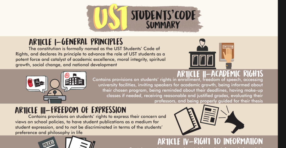 Mediating power dynamics: In fulfilment of Thomasian students' rights