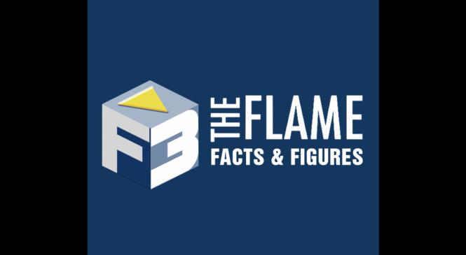 F3 – September 26, 2021